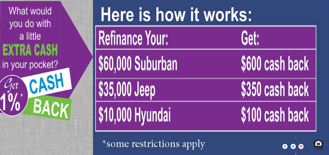 What would you do with 1% cash back.  Refinance with TopMark