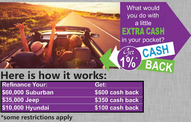 What would you do with 1% cash back with